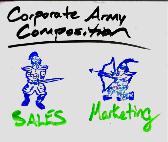 Army Comp